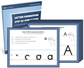 Step-by-Step Letter Formation Poster Set