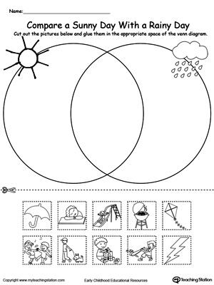 Kindergarten-science-worksheets & Kindergarten. Science. Worksheet ...