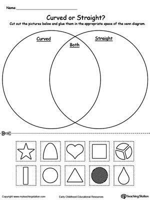 Venn diagram shapes curved or straight myteachingstation venn diagram shapes curved or straight ccuart Gallery