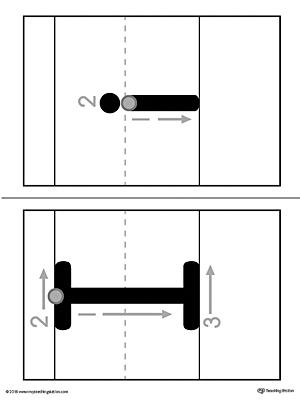 Alphabet Letter I Formation Card Printable | MyTeachingStation.com