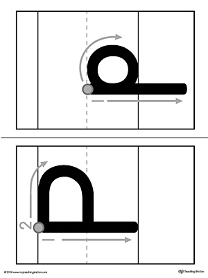 Alphabet Letter P Formation Card Printable Help Your Child To Build Handwriting