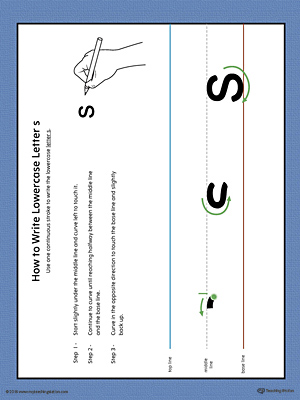 How to Write Lowercase Letter S Printable Poster (Color)