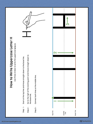 How to Write Uppercase Letter H Printable Poster (Color)