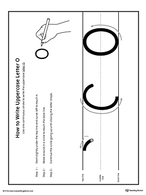 How to Write Uppercase Letter O Printable Poster
