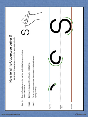 How to Write Uppercase Letter S Printable Poster (Color)
