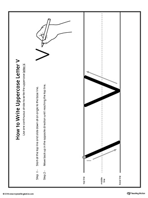 How to Write Uppercase Letter V Printable Poster