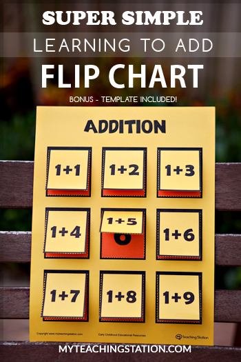 super simple learning to add flip chart myteachingstation com